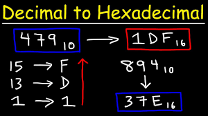 Hex To Decimal Conversion Chart How To Convert Decimal To Hexadecimal