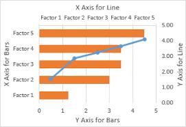 Bar Line Xy Combination Chart In Excel Peltier Tech Blog