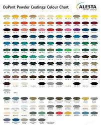Custom Cassette Colors, 162 Dupont Ral Choices | Markilux North America