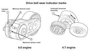 jeep grand cherokee wj serpentine belts serpentine belt 4 0l