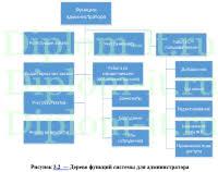diplom it ru Автоматизированное рабочее место экономиста Разработка ЭИС учета банковских операций по банкоматам дипломная работа по информатике