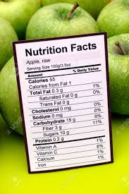 Green Apple Nutrition Chart Nutrition Facts Of Green Apples With Some Apples On Green Background