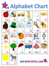 Alphabet Chart With Pictures Alphabet Chart Guruparents