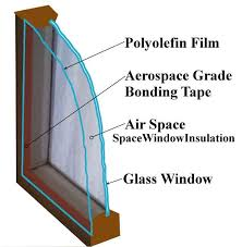 space window insulation com throughout for windows decor 19