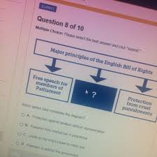Which Option Best Completes The Chart Which Option Best Completes The Diagram Brainly Com