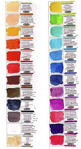 Schmincke Horadam Watercolour Tubes Color Mixing Chart