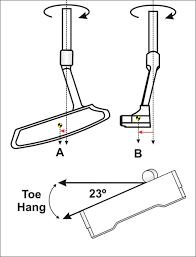 Putter Lie Angle Chart Understanding And Measuring Putter Toe Hang Hireko Custom