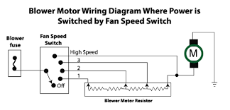 blower motor resistor wiring diagram wiring diagram val blower motor fix ricks auto repair advice ricks auto blower motor resistor wiring diagram 03 durango blower motor resistor wiring diagram