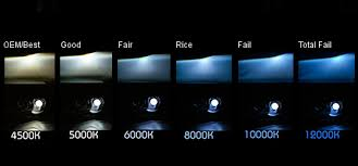 Color Temperature Chart For Headlights Matching Fog Color To Xenon Archive Bmw E46 330 Zhp For