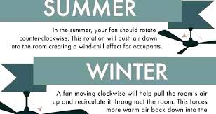 ceiling fan rotation ceiling fan direction for winter fan rotation for winter ceiling fan winter rotation