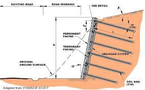 soil nail wall dels showing soil nails and shotcrete facing
