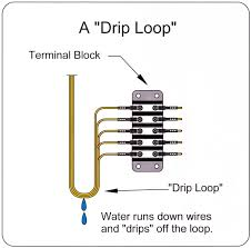 boat project tips for better boat electrical systems boat use a ldquodrip looprdquo when wiring to bus bars or terminal strips a ldquodrip looprdquo allows water to run off the bottom of the wires instead of running into a