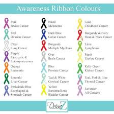Cancer Color Chart Months Ribbon Colors For Cancer Cards Pinterest Cancer Awareness