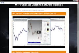 Tutorials Ultimate Charting Software Manual 1