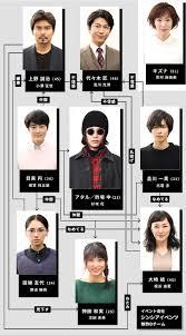 キャスト木曜ドラマハケン占い師アタルテレビ朝日