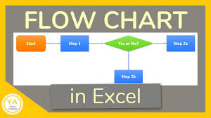 Excel Chart Tutorial Youtube How To Make A Flow Chart In Excel Tutorial