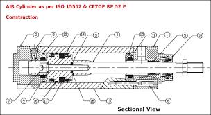 Pneumatic Cylinder Force Chart Pneumatic Cylinders Manufacturer Supplier Mumbai India