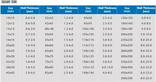 Alibaba Express China Ms Square Pipe Mild Steel Tube Weight Chart Buy Mild Steel Square Pipe Weight Hollow Steel Box Section Galvanized Square Pipe