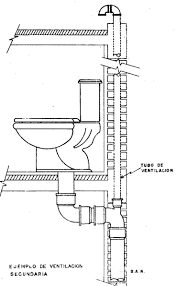 Luxurious Bathroom Shower Plumbing Diagram 85 just add House ...