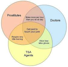 Best Venn Diagram Ever Best Venn Diagram Ever Haha Funny Photos Funny Images