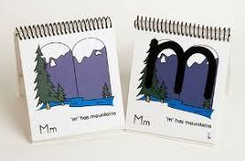 Laminated Printing 3 Reasons To Laminate Flip Books Flip
