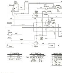 wiring diagram for cub cadet model 2166 the wiring diagram wiring diagram for cub cadet 2166 car wiring diagram