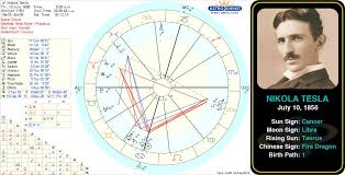 Oprah Winfrey Birth Chart Pin By Astroconnects On Famous Cancers Famous Sagittarius