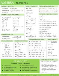 best algebra formulas ideas algebra help maths algebra sheet for when i have to remember the math i learned to help homework