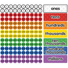 How To Create A Place Value Chart Magnet Math Magnetic Place Value Disks Headings Gr 3 6