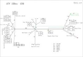 gy6 150cc wiring diagram simple wiring diagram for scooter wiring gy6 150cc wiring diagram scooter wiring diagram go kart engine buggy gy6 150cc scooter wiring diagram