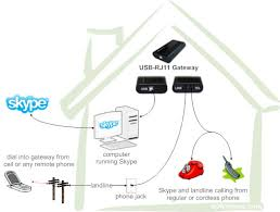 home phone wiring diagram home image wiring diagram home phone wiring diagram home auto wiring diagram schematic on home phone wiring diagram