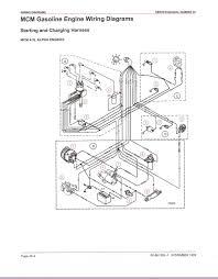 Wiring diagram for 1996 ezgo golf cart ireleast