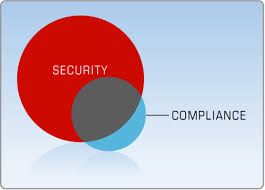 Security Complaince Cybersecurity Compliance Arent The Same