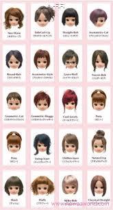 قصات شعر يابانية للأطفال عالم المراة