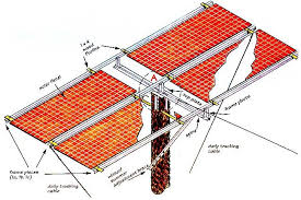 how to build a manual solar tracker do it yourself mother receive maximum sun from this manual solar tracker