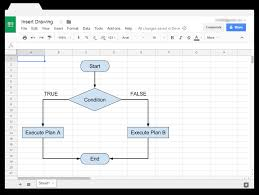 How To Create A Venn Diagram On Google Docs How To Easily Insert A Diagram In Google Sheets Sheetgo Blog