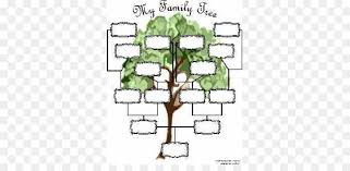 Genealogy Family Tree Forms Genealogy Family Tree Template Diagram Chart Family Png Download