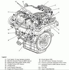 chevy 2 engine diagram wiring diagram user chevrolet 2 2 engine diagram wiring diagram chevy 2 engine diagram