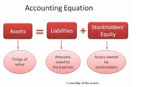 assignments solutions globalising education accounting assignment help