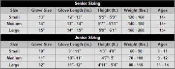 Bauer Helmet Size Chart Size Charts