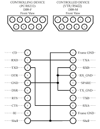 omron plc cable wiring diagram wirdig omron plc wiring diagram omron wiring diagram