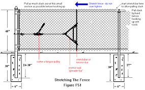 chain link fence installation. Modren Chain Stretching Chain Link Fabric Intended Fence Installation