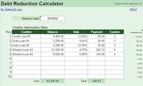 Debt Tracker Spreadsheet A Simple Tool For Creating A Killer Debt Repayment Plan Mom And