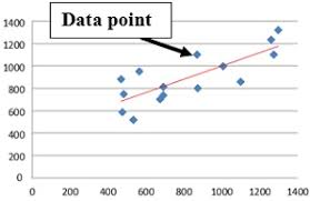A Chart Best Excel Charts Types For Data Analysis Presentation And