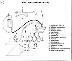similiar shovelhead engine diagrams keywords ironhead engine diagram shovelhead engine diagram
