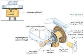 Entry Door Knobs Door Locks Hardware Integrated Decor Schlage