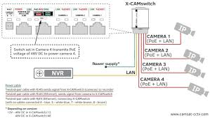 Poe Pin Diagram     Wiring Diagram Portal   • as well Hikvision Poe Wiring   WIRE Center • additionally How to Run Security Camera Wires  Step by Step Guide   Videos likewise Poe Camera Wiring Diagram S le   Wiring Diagram S le besides Security Camera Wiring Diagram Elegant Amazon Ventech Poe Security moreover Poe Ip Camera Wiring Diagram Inspirational Passive Video Balun additionally Power over Ether   PoE    What is PoE   Cameras with PoE in addition Poe Power Diagram   DIY Enthusiasts Wiring Diagrams • moreover Wiring Diagram And Introduction Of Main Features For 1080P Outdoor moreover Security Camera Wiring Diagram New Beautiful Ip Camera Wiring further Poe Ip Camera Wiring Diagram Luxury Ip Camera Wiring Diagram for Poe. on poe camera wiring diagram