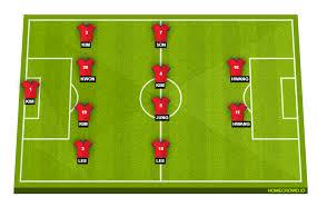 Soccer Lineups Brazil Vs South Korea Preview Probable Lineups Prediction