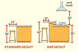Full Image for Size Of Kitchen Island Table Depth With Sink Proper ...