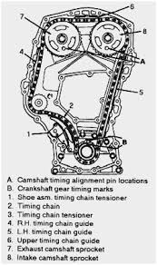ford 3 0 timing chain new chrysler 3 3l v6 engine diagram auto car ford 3 0 timing chain marvelous honda 2 4l engine diagram of ford 3 0 timing chain new